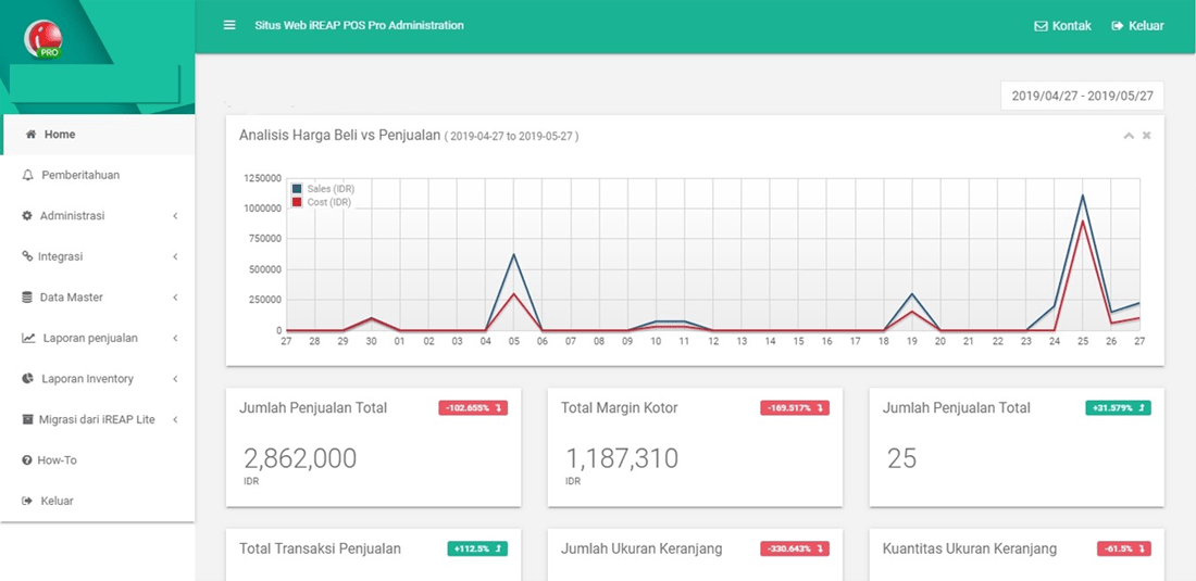 iREAP POS Dashboard main page