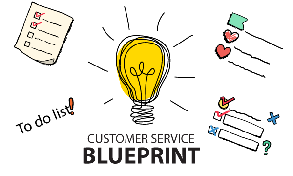 Customer service blueprint ireap pos news article customer service blueprint news by djoko kurniawan malvernweather Images